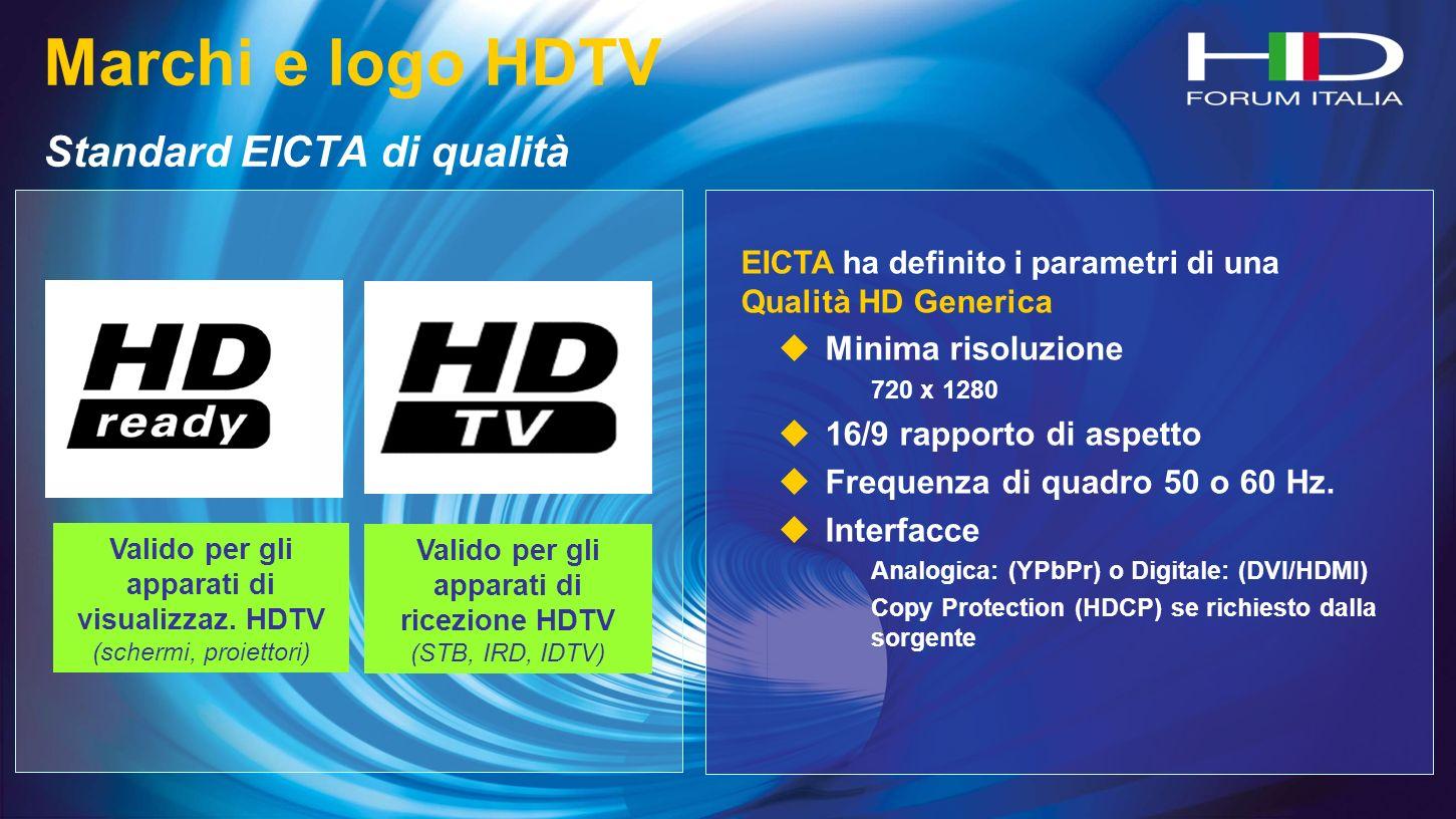 Marchi e logo HDTV Standard EICTA di qualità Valido per gli apparati di visualizzaz.