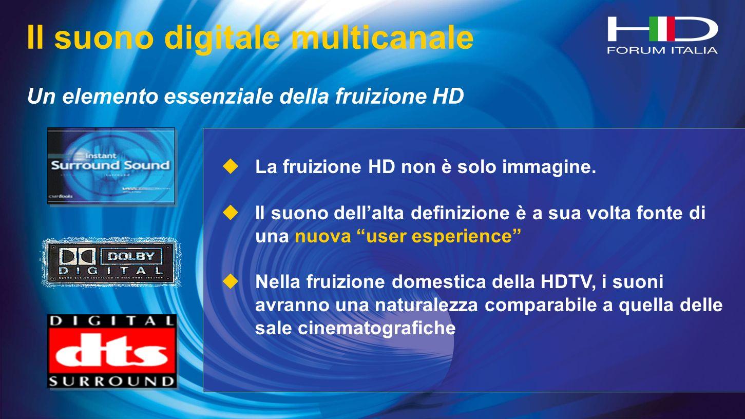 Il suono digitale multicanale Un elemento essenziale della fruizione HD La fruizione HD non è solo immagine.