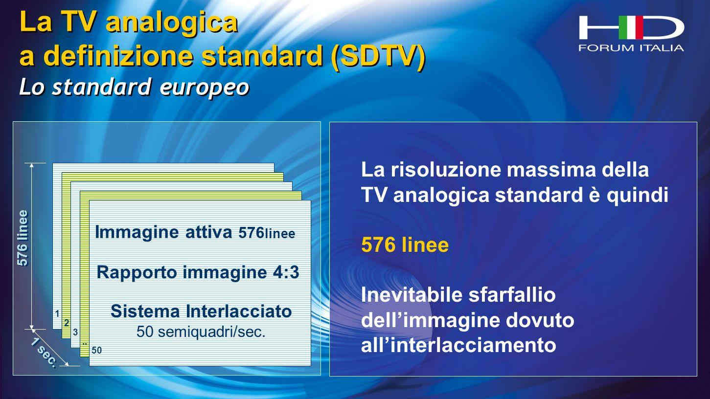 576 linee Rapporto immagine 4:3 Sistema Interlacciato 50 semiquadri/sec.