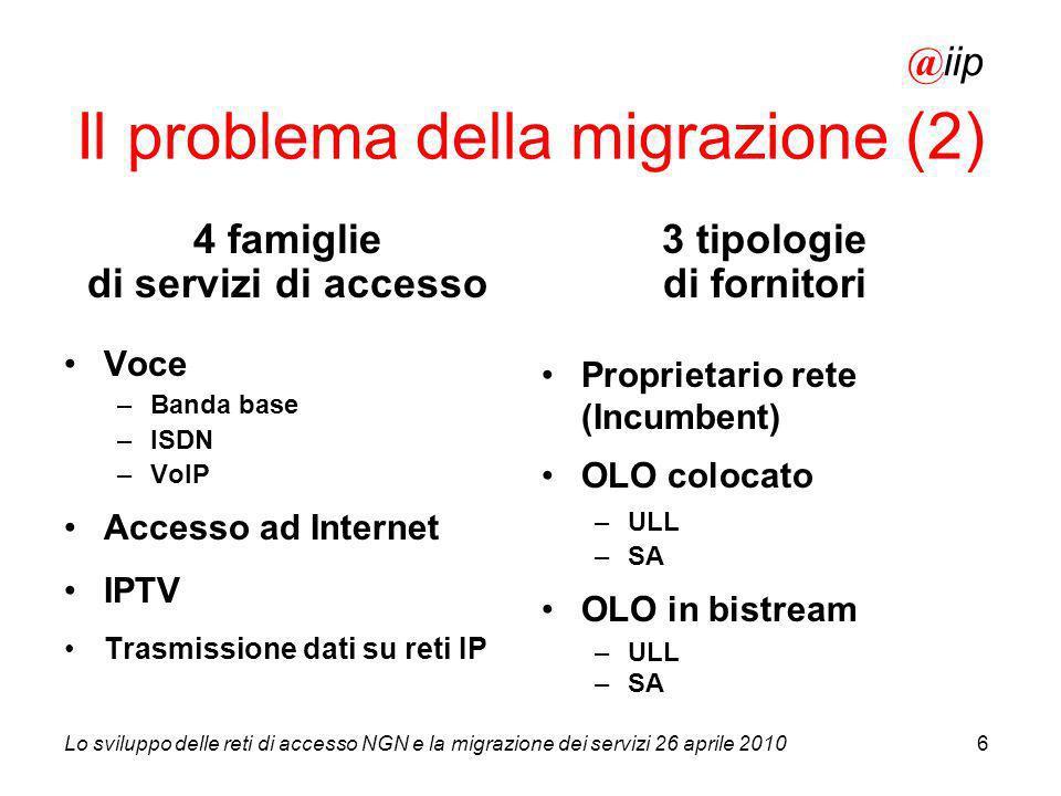 Lo sviluppo delle reti di accesso NGN e la migrazione dei servizi 26 aprile 20106 4 famiglie di servizi di accesso Voce –Banda base –ISDN –VoIP Access