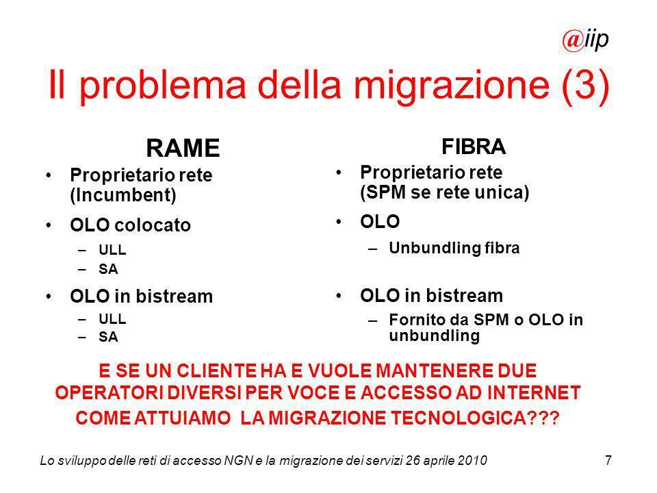 Lo sviluppo delle reti di accesso NGN e la migrazione dei servizi 26 aprile 20107 RAME Proprietario rete (Incumbent) OLO colocato –ULL –SA OLO in bist