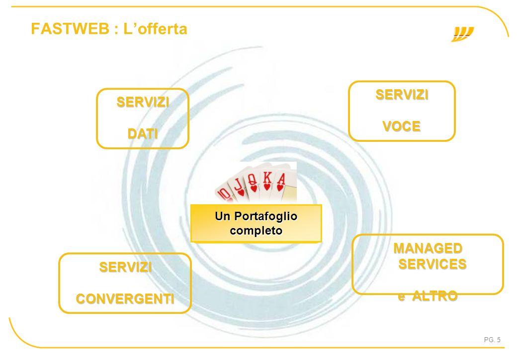 PG. 5 FASTWEB : Lofferta SERVIZIDATI SERVIZIVOCE MANAGED SERVICES e ALTRO SERVIZICONVERGENTI Un Portafoglio completo