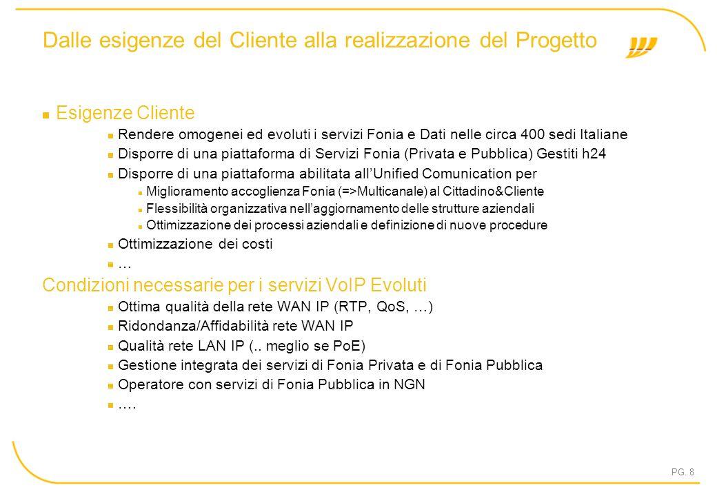PG. 8 Dalle esigenze del Cliente alla realizzazione del Progetto Esigenze Cliente Rendere omogenei ed evoluti i servizi Fonia e Dati nelle circa 400 s