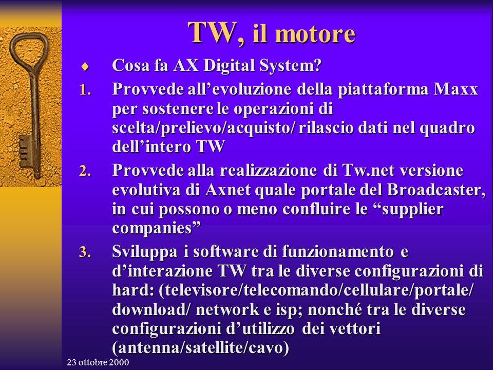23 ottobre 2000 TW, quattro pilastri per quattro grandi clienti Quattro classi di clienti TW, quattro aree di business Quattro classi di clienti TW, quattro aree di business 1.