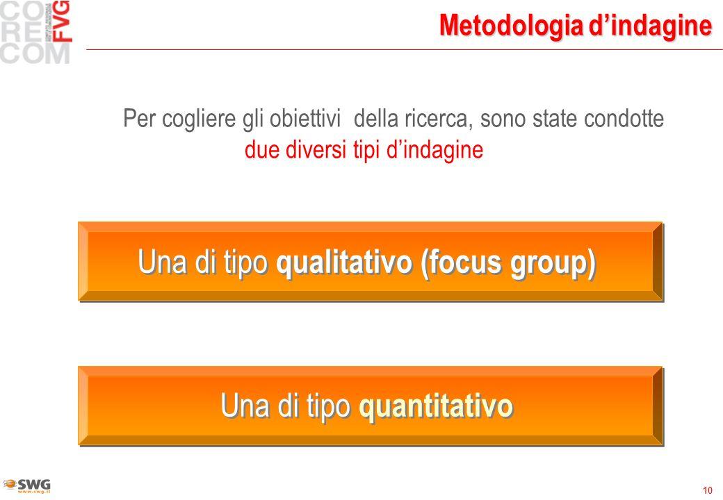 10 Metodologia dindagine Una di tipo qualitativo (focus group) Una di tipo quantitativo Una di tipo qualitativo (focus group) Una di tipo quantitativo Per cogliere gli obiettivi della ricerca, sono state condotte due diversi tipi dindagine