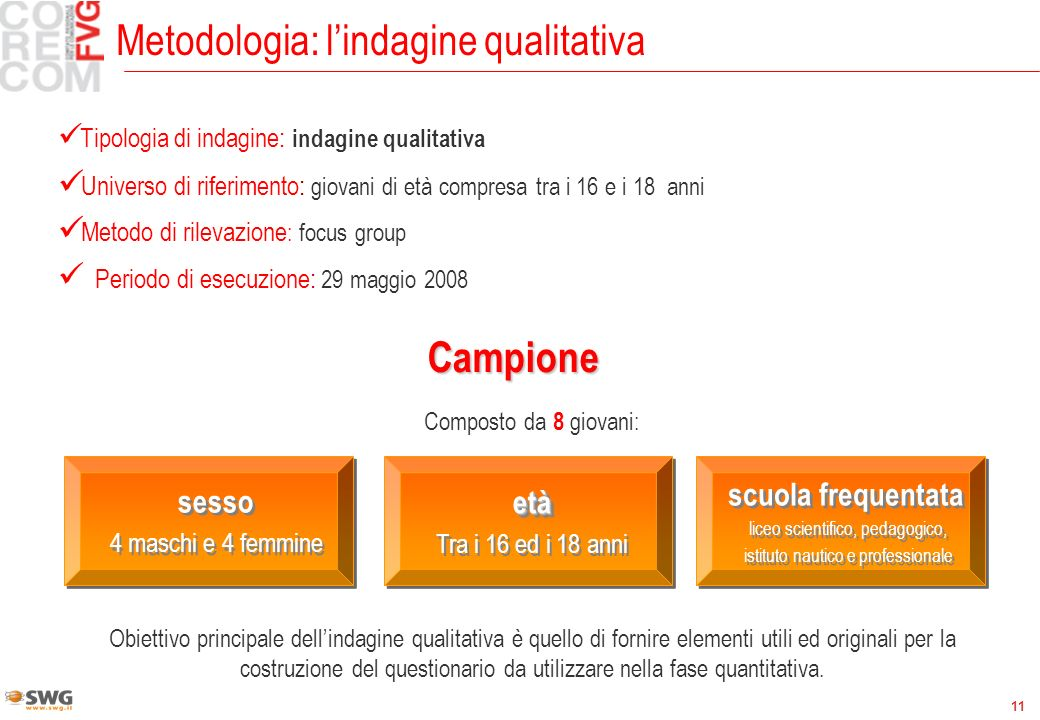 11 Metodologia: lindagine qualitativa Campione Tipologia di indagine: indagine qualitativa Universo di riferimento: giovani di età compresa tra i 16 e