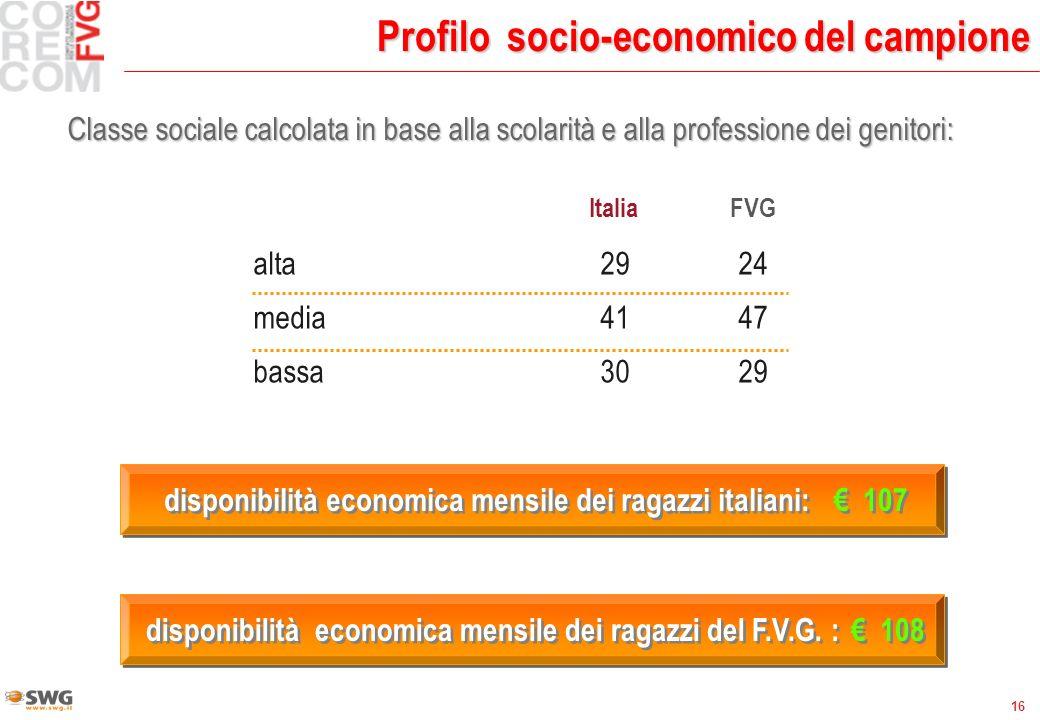 16 Profilo socio-economico del campione Classe sociale calcolata in base alla scolarità e alla professione dei genitori: disponibilità economica mensile dei ragazzi del F.V.G.