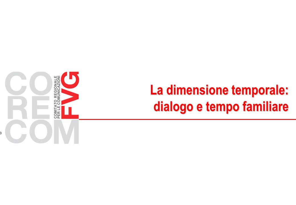 La dimensione temporale: dialogo e tempo familiare dialogo e tempo familiare