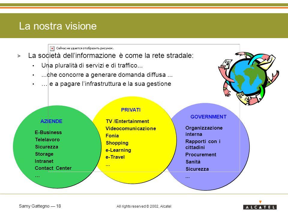 Samy Gattegno 18 All rights reserved © 2002, Alcatel La nostra visione > La società dellinformazione è come la rete stradale: Una pluralità di servizi