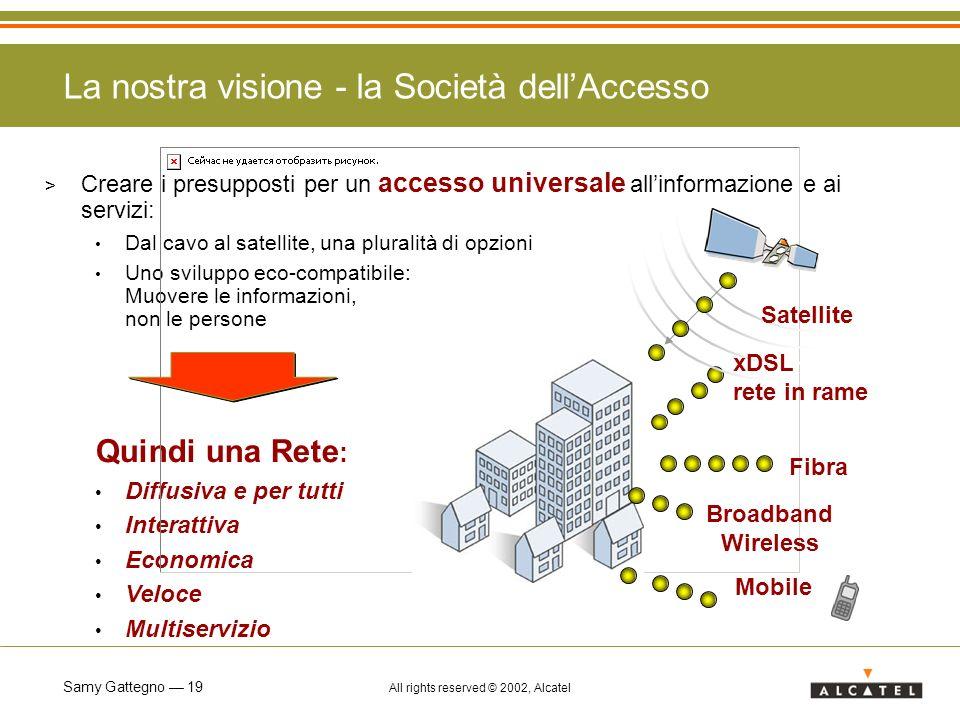 Samy Gattegno 19 All rights reserved © 2002, Alcatel La nostra visione - la Società dellAccesso > Creare i presupposti per un accesso universale allin
