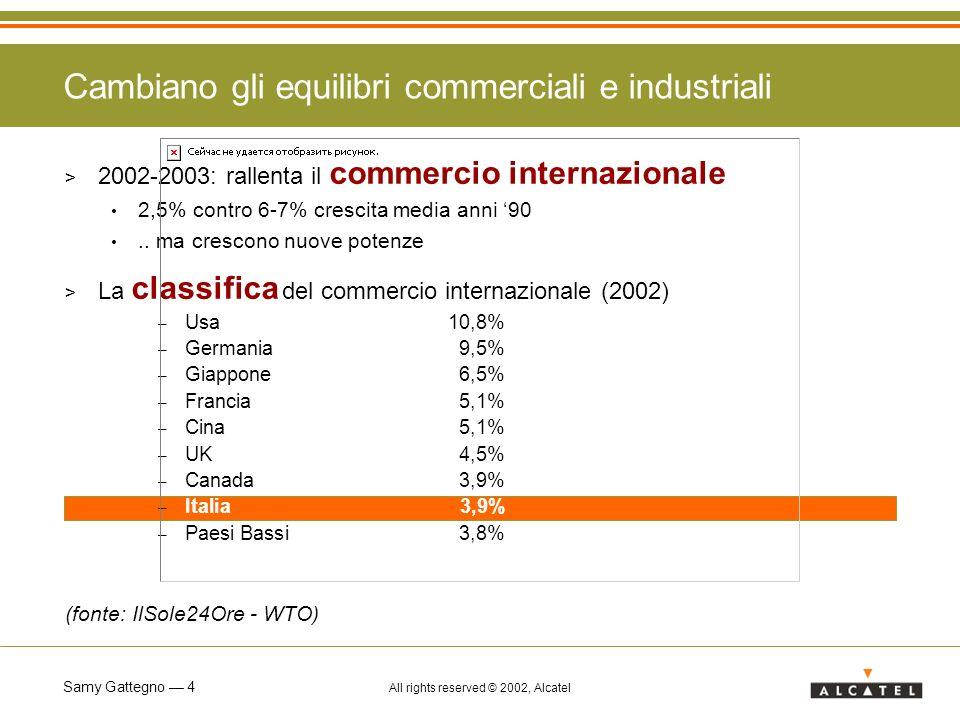 Samy Gattegno 4 All rights reserved © 2002, Alcatel Cambiano gli equilibri commerciali e industriali > 2002-2003: rallenta il commercio internazionale 2,5% contro 6-7% crescita media anni 90..