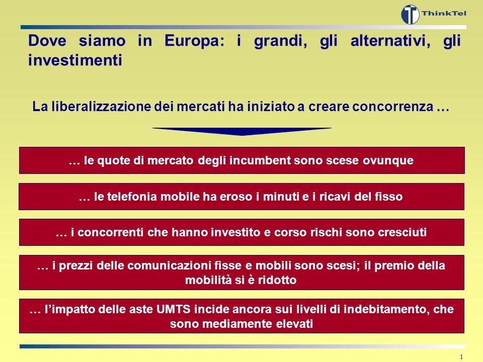 ThinkTel – C.so Venezia 34/36 – 20121 Milano (Italy) - Tel: +39 02 76316724 - Fax: +39 02 76396027 - www.thinktel.org ThinkTel is a registred brand of