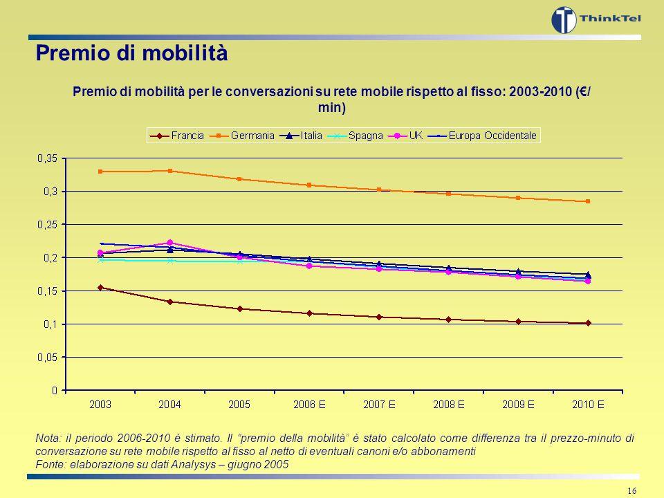 15 Investimenti nel settore delle telecomunicazioni: 1994- 2003 (mld U$D) Note: tutti i tassi di cambio sono stati omogeneizzati prendendo il dollaro