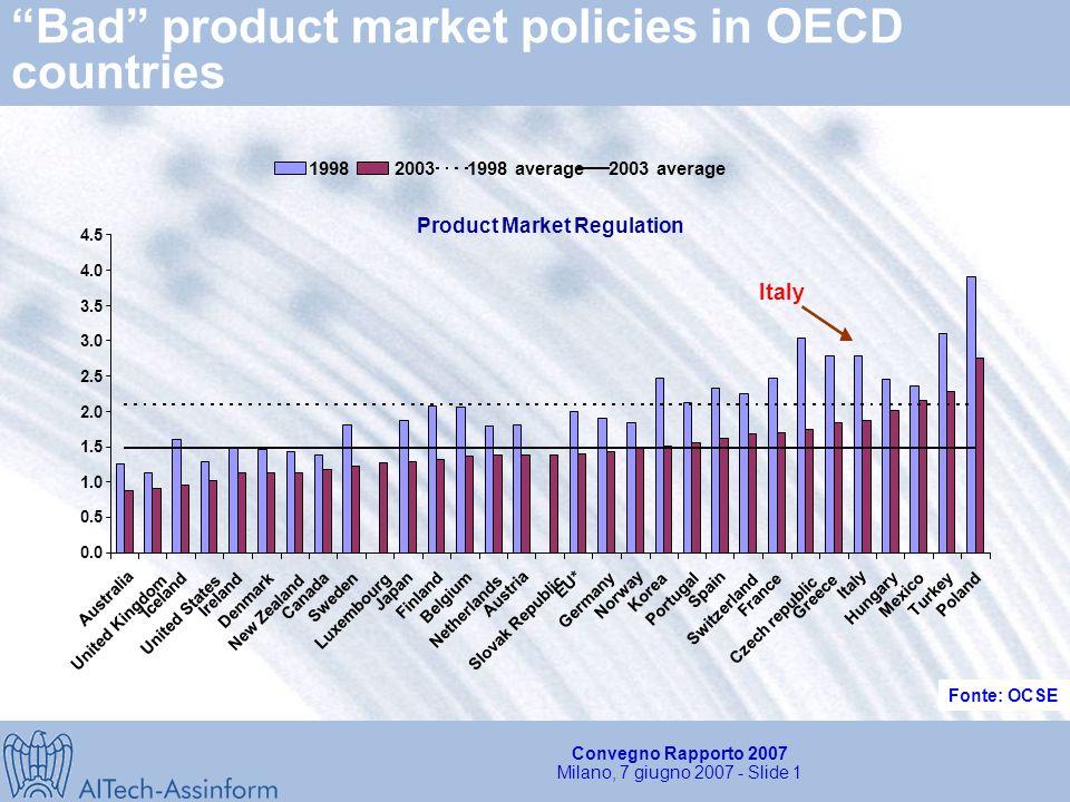 Convegno Rapporto 2007 Milano, 7 giugno 2007 - Slide 11 Le quattro priorità Innovare lIT per innovare il Paese Il ruolo della domanda IT, infrastruttura strategica al servizio di Industria 2015 Riforma delle regole anticompetitive