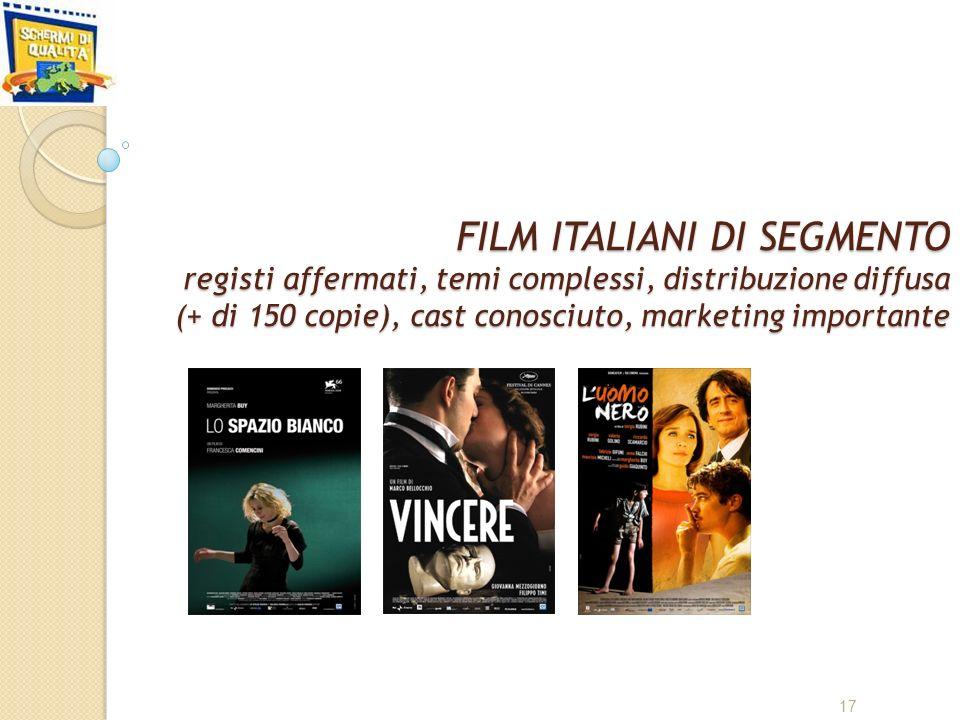FILM ITALIANI DI SEGMENTO registi affermati, temi complessi, distribuzione diffusa (+ di 150 copie), cast conosciuto, marketing importante 17