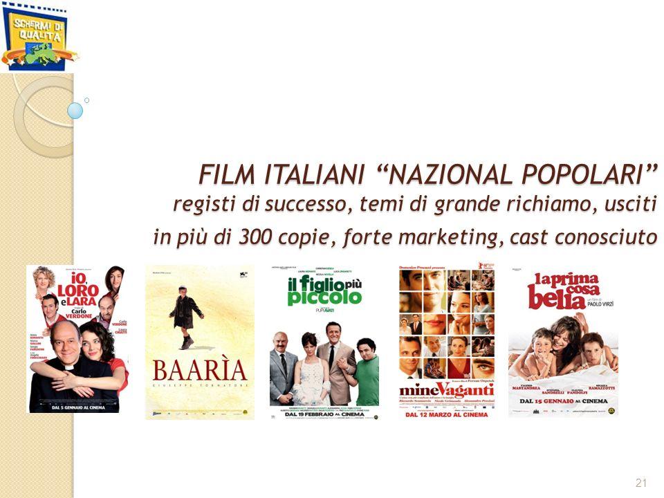 FILM ITALIANI NAZIONAL POPOLARI registi di successo, temi di grande richiamo, usciti in più di 300 copie, forte marketing, cast conosciuto 21