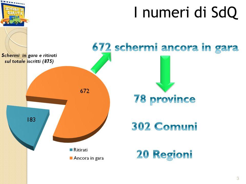 3 I numeri di SdQ