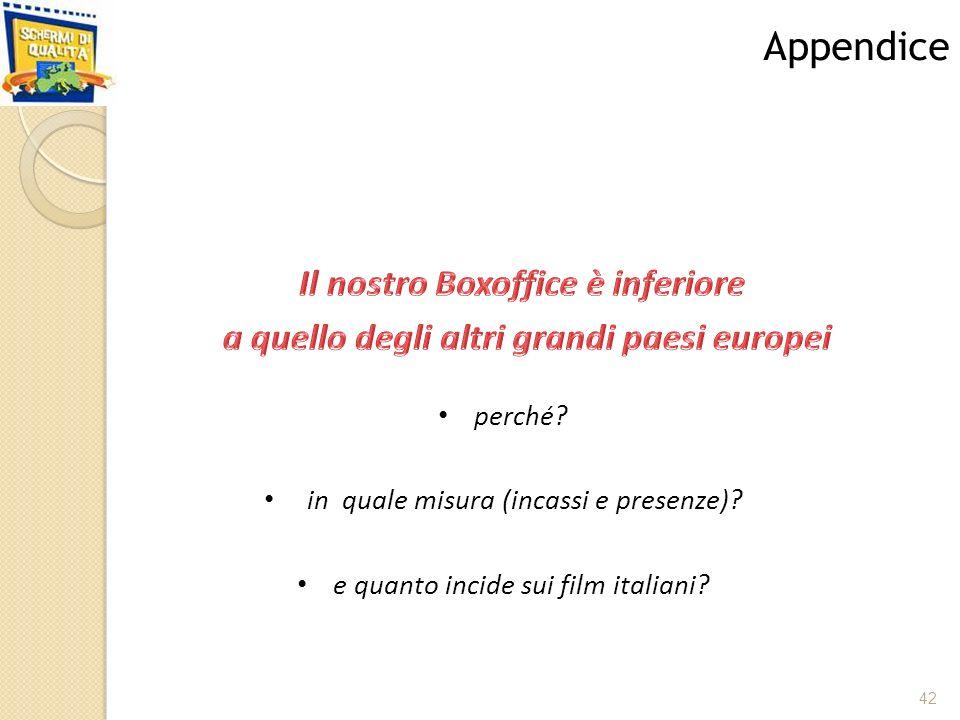 perché in quale misura (incassi e presenze) e quanto incide sui film italiani 42 Appendice