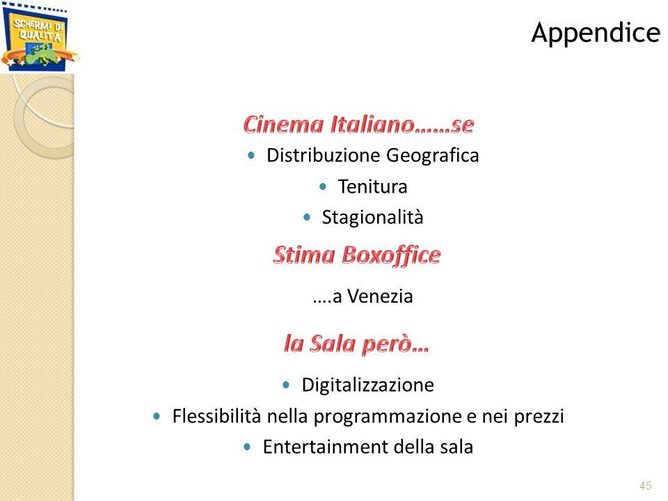 Distribuzione Geografica Tenitura Stagionalità 45 Appendice ….a Venezia Digitalizzazione Flessibilità nella programmazione e nei prezzi Entertainment della sala