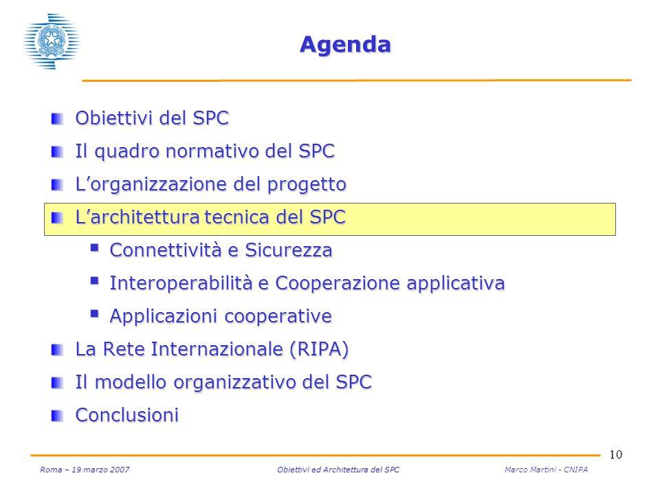 10 Roma – 19 marzo 2007 Obiettivi ed Architettura del SPC Roma – 19 marzo 2007 Obiettivi ed Architettura del SPC Marco Martini - CNIPA Agenda Obiettiv