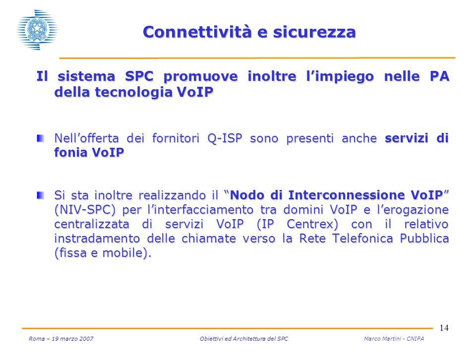 14 Roma – 19 marzo 2007 Obiettivi ed Architettura del SPC Roma – 19 marzo 2007 Obiettivi ed Architettura del SPC Marco Martini - CNIPA Connettività e sicurezza Il sistema SPC promuove inoltre limpiego nelle PA della tecnologia VoIP Nellofferta dei fornitori Q-ISP sono presenti anche servizi di fonia VoIP Si sta inoltre realizzando il Nodo di Interconnessione VoIP (NIV-SPC) per linterfacciamento tra domini VoIP e lerogazione centralizzata di servizi VoIP (IP Centrex) con il relativo instradamento delle chiamate verso la Rete Telefonica Pubblica (fissa e mobile).