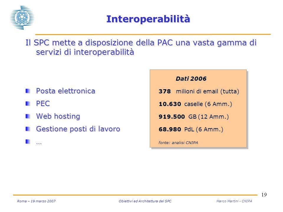 19 Roma – 19 marzo 2007 Obiettivi ed Architettura del SPC Roma – 19 marzo 2007 Obiettivi ed Architettura del SPC Marco Martini - CNIPA Interoperabilità Il SPC mette a disposizione della PAC una vasta gamma di servizi di interoperabilità Dati 2006 Dati 2006 Posta elettronica 378 milioni di email (tutta) PEC 10.630 caselle (6 Amm.) Web hosting 919.500 GB (12 Amm.) Gestione posti di lavoro 68.980 PdL (6 Amm.) … fonte: analisi CNIPA