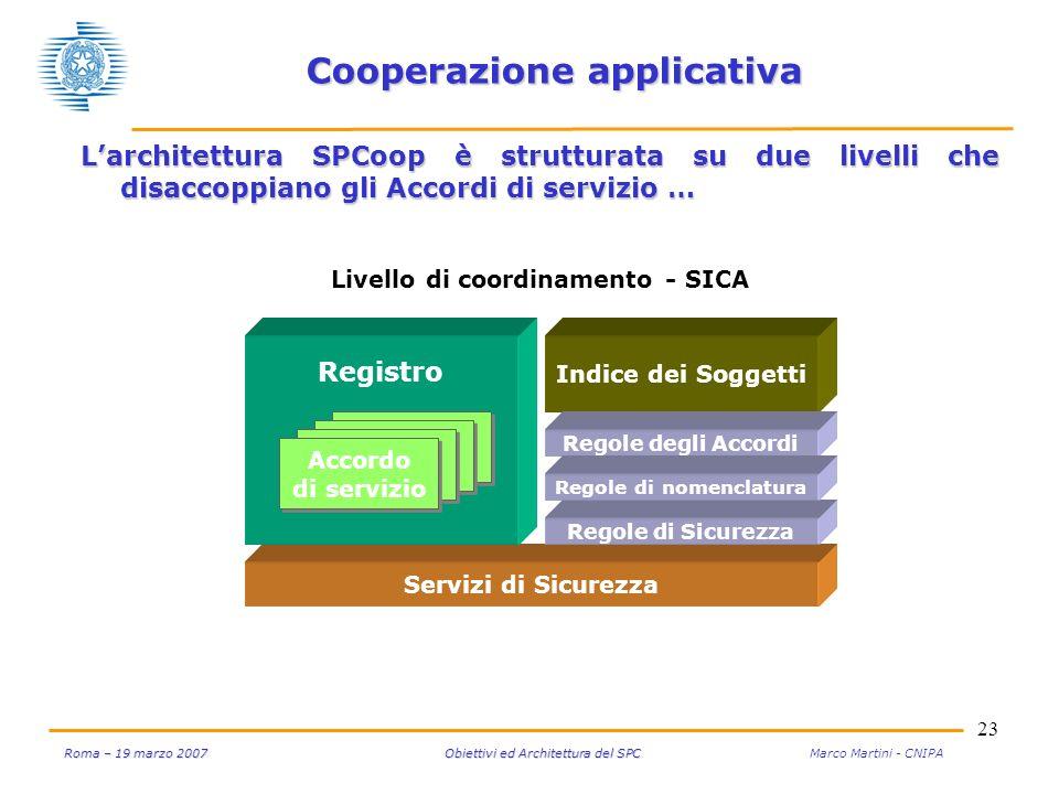 23 Roma – 19 marzo 2007 Obiettivi ed Architettura del SPC Roma – 19 marzo 2007 Obiettivi ed Architettura del SPC Marco Martini - CNIPA Cooperazione applicativa Larchitettura SPCoop è strutturata su due livelli che disaccoppiano gli Accordi di servizio … Livello di coordinamento - SICA Servizi di Sicurezza Registro Indice dei Soggetti Regole di Sicurezza Regole degli Accordi Regole di nomenclatura Agreement Accordo di servizio Accordo di servizio