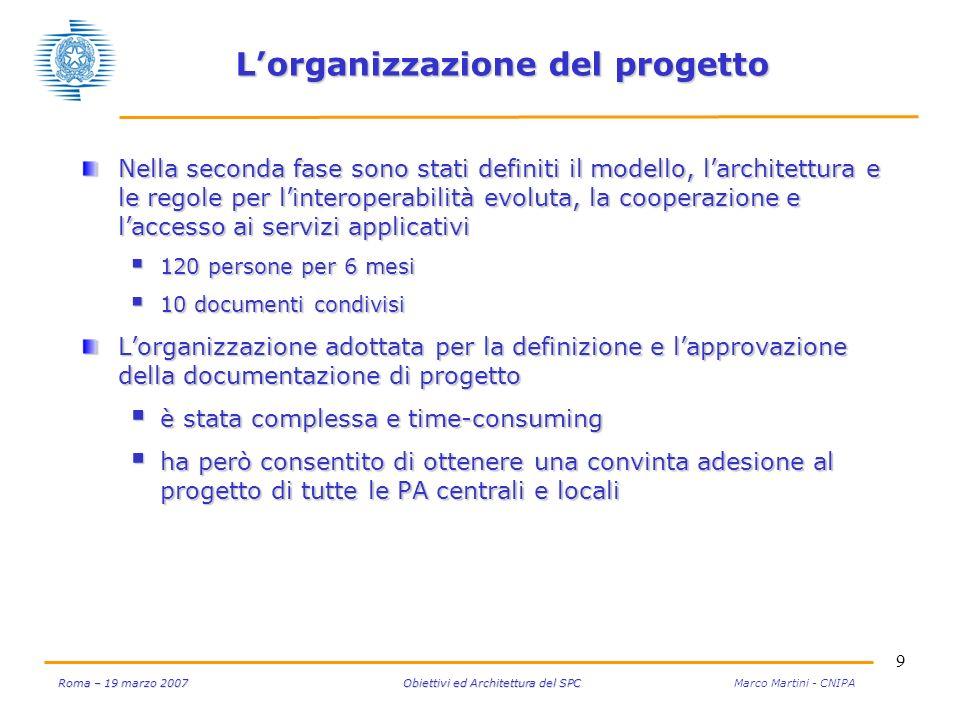 9 Roma – 19 marzo 2007 Obiettivi ed Architettura del SPC Roma – 19 marzo 2007 Obiettivi ed Architettura del SPC Marco Martini - CNIPA Lorganizzazione