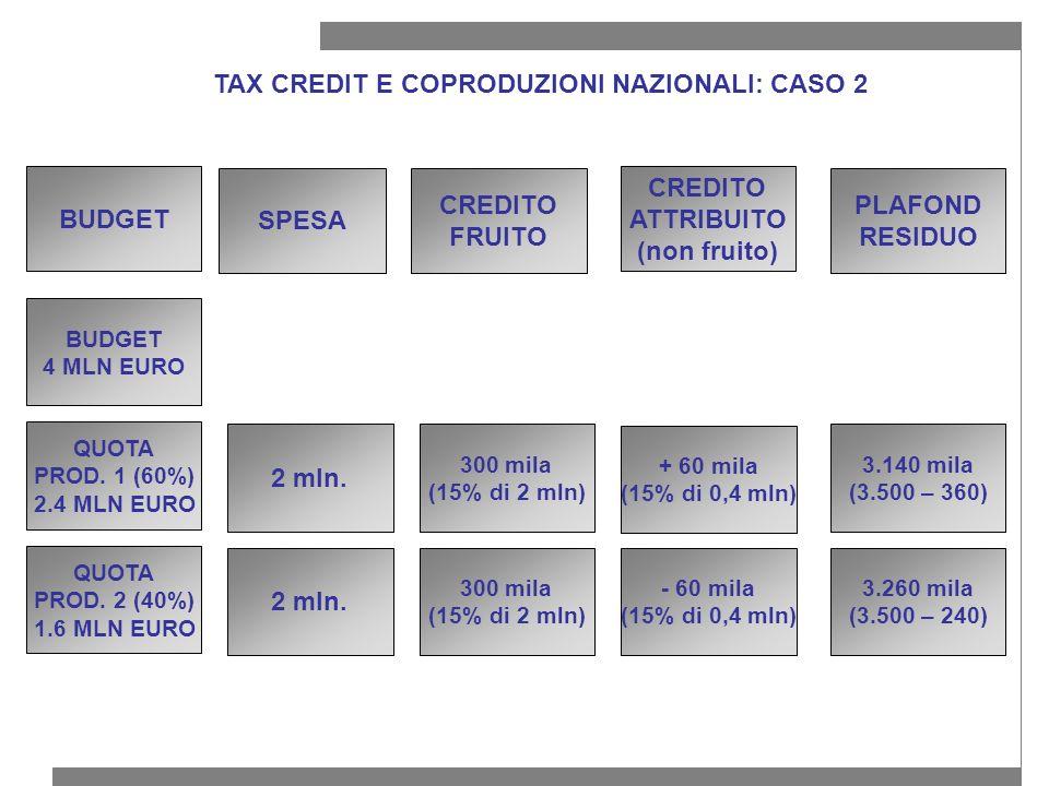 TAX CREDIT E COPRODUZIONI NAZIONALI: CASO 2 BUDGET 4 MLN EURO QUOTA PROD.