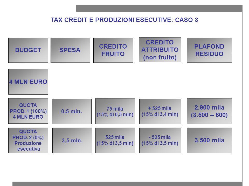TAX CREDIT E PRODUZIONI ESECUTIVE: CASO 3 BUDGET 4 MLN EURO QUOTA PROD.