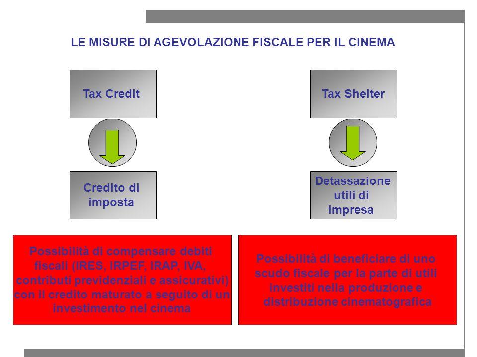 LOGGETTO DEL BENEFICIO: LE CATEGORIE DI FILM Film di nazionalità italiana Film stranieri (girati in Italia) Film espressione di lingua originale Italiana (l.o.i) Film di interesse Culturale (i.c.) Film a basso budget Film difficili Tutte le categorie di film devono superare un test culturale (necessario per poter superare il vincolo comunitario che vieta gli aiuti di Stato) Possono ricevere aiuti superiori al 50% del budget (fino all80%) Di particolare importanza nei casi di cumulo dei benefici fiscali con i sostegni già esistenti
