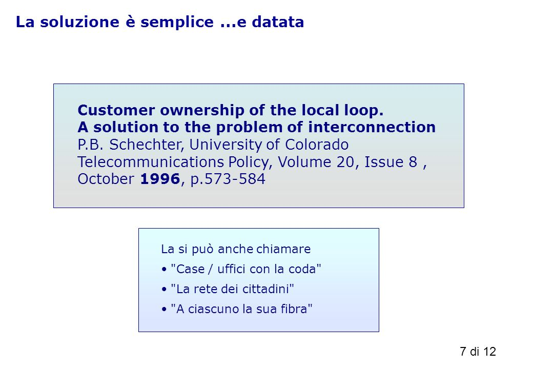 7 di 12 La soluzione è semplice...e datata Customer ownership of the local loop.
