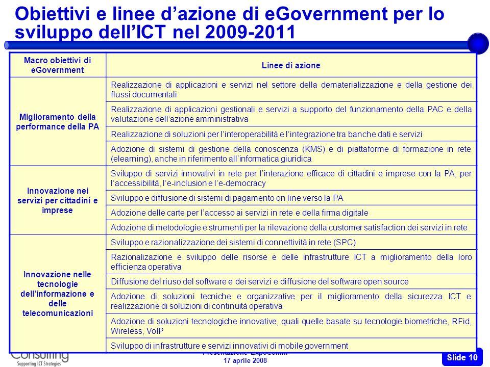 Presentazione ExpoComm 17 aprile 2008 Slide 9 Diffusione delle tecnologie ICT nelle famiglie italiane (2005-2007) Fonte: Assinform / NetConsulting