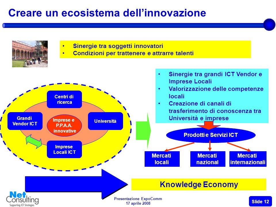 Presentazione ExpoComm 17 aprile 2008 Slide 11 Poli di filiere innovative nel Mezzogiorno Polo Telecomunicazioni e Sicurezza Polo Aereospaziale Polo Crocieristico Polo Turistico Polo Logistica