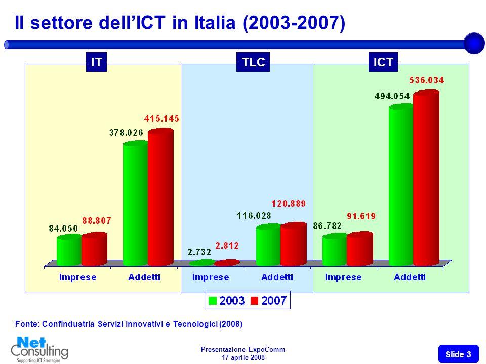 Presentazione ExpoComm 17 aprile 2008 Slide 2 Il mercato italiano dellICT (2006-2008) 0.9% 63.84464.39065.863 2.3% +0.4% +2.0% +1.6% +2.6% Valori in Milioni di Euro e in % Fonte: Assinform / NetConsulting