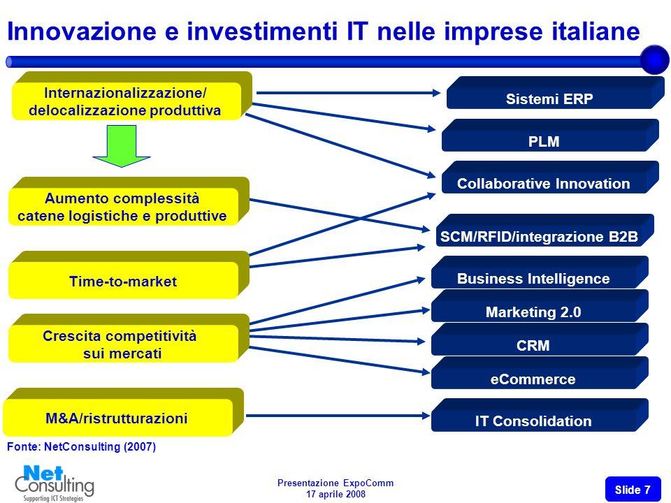 Presentazione ExpoComm 17 aprile 2008 Slide 6 Le opportunità