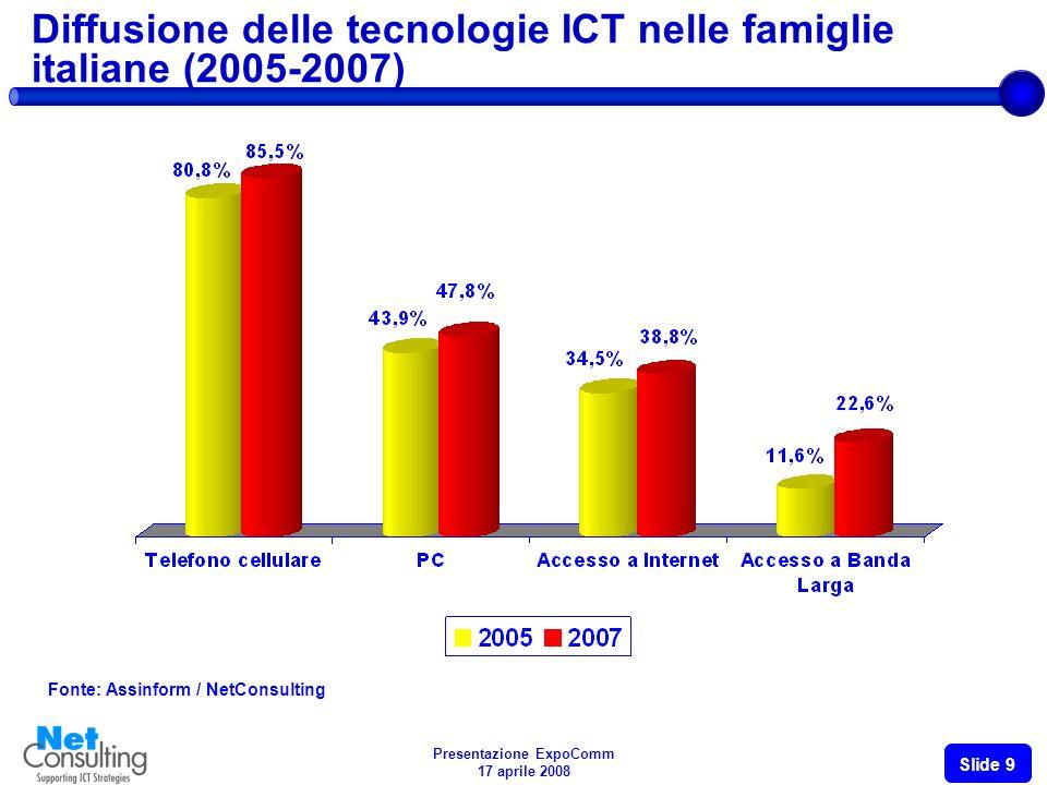 Presentazione ExpoComm 17 aprile 2008 Slide 8 Le medie imprese in Italia: il quarto capitalismo Fonte: Mediobanca – Unioncamere (2008) La localizzazioneLe performance di crescita