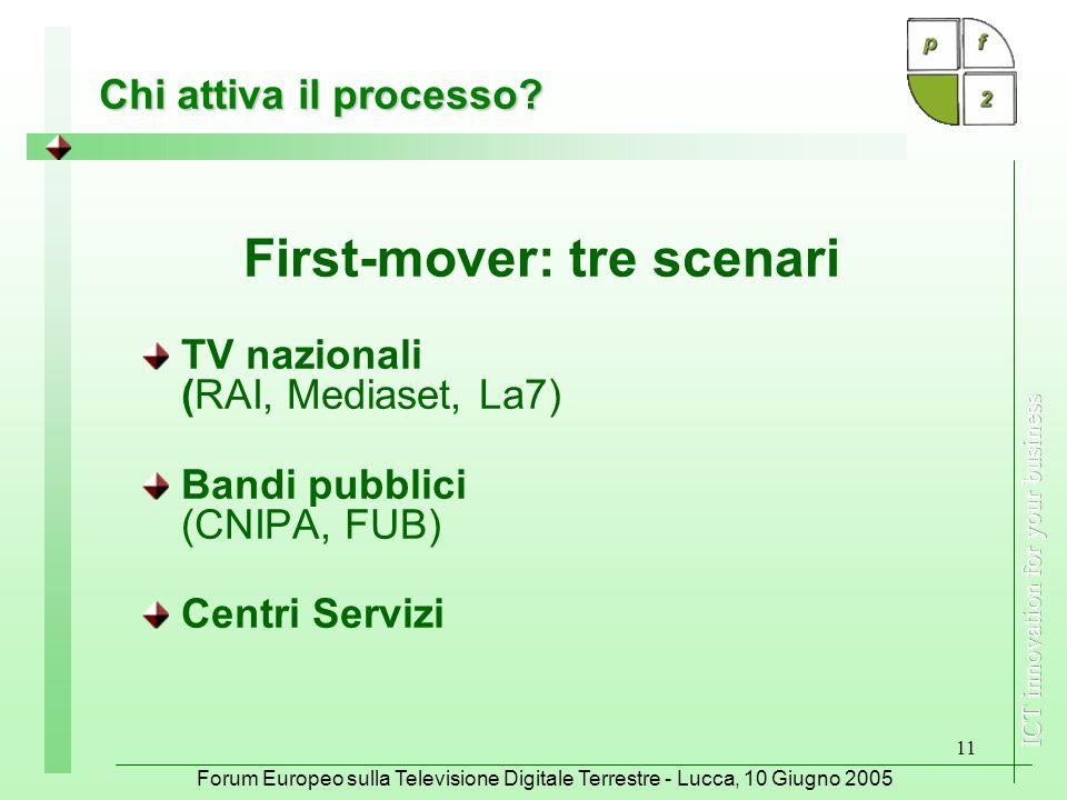 Forum Europeo sulla Televisione Digitale Terrestre - Lucca, 10 Giugno 2005 11 Chi attiva il processo.
