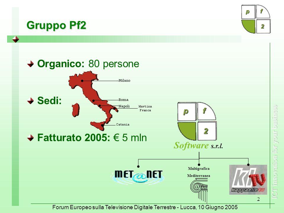 Forum Europeo sulla Televisione Digitale Terrestre - Lucca, 10 Giugno 2005 2 Gruppo Pf2 Organico: 80 persone Sedi: Fatturato 2005: 5 mln Catania Martina Franca Multigrafica Mediterranea Software s.r.l.