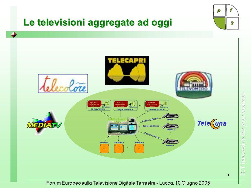 Forum Europeo sulla Televisione Digitale Terrestre - Lucca, 10 Giugno 2005 5 Le televisioni aggregate ad oggi Tele una