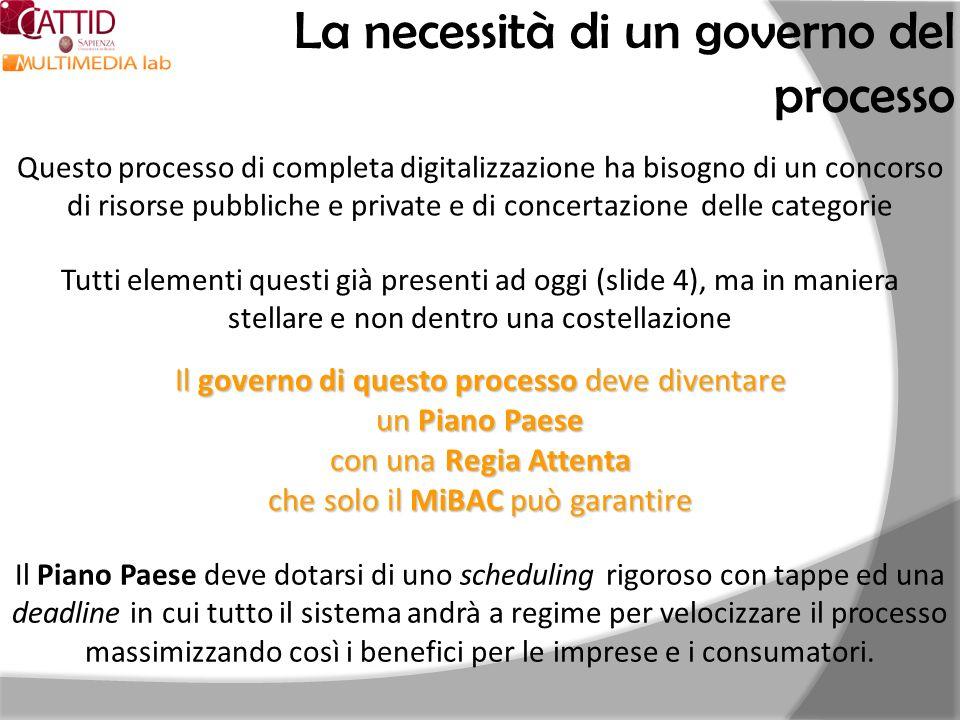 La necessità di un governo del processo Questo processo di completa digitalizzazione ha bisogno di un concorso di risorse pubbliche e private e di con
