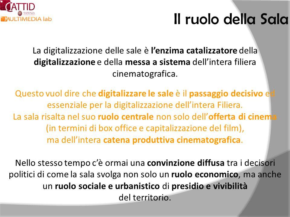Il ruolo della Sala La digitalizzazione delle sale è lenzima catalizzatore della digitalizzazione e della messa a sistema dellintera filiera cinematog