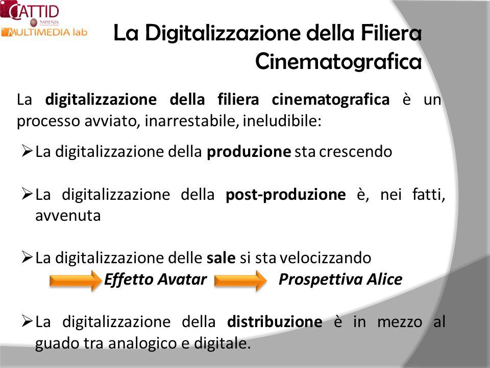 La Digitalizzazione della Filiera Cinematografica La digitalizzazione della filiera cinematografica è un processo avviato, inarrestabile, ineludibile: