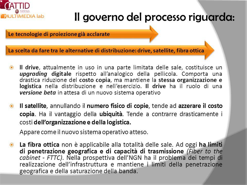 Il governo del processo riguarda: ll drive, attualmente in uso in una parte limitata delle sale, costituisce un upgrading digitale rispetto allanalogi
