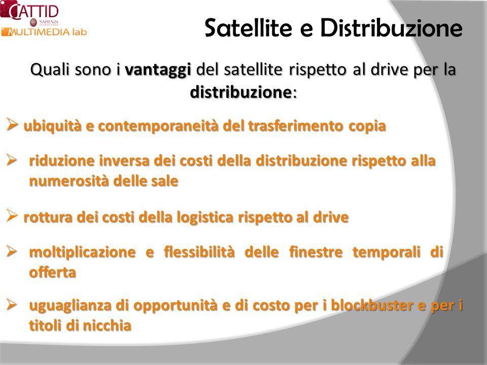 Quali sono i vantaggi del satellite rispetto al drive per la distribuzione: Satellite e Distribuzione ubiquità e contemporaneità del trasferimento cop