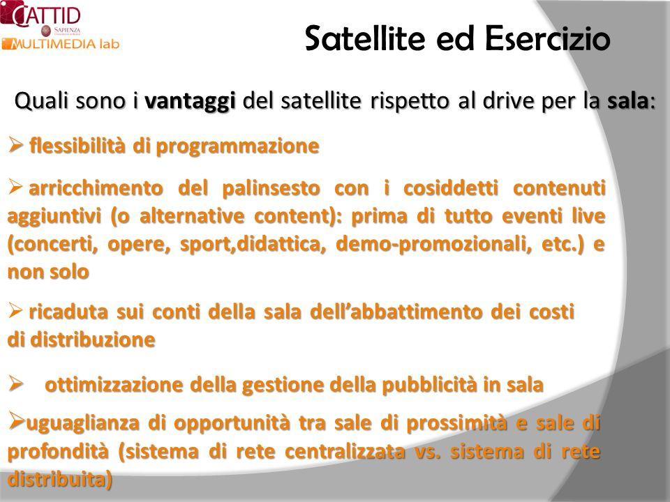 Quali sono i vantaggi del satellite rispetto al drive per la sala: Satellite ed Esercizio flessibilità di programmazione flessibilità di programmazion