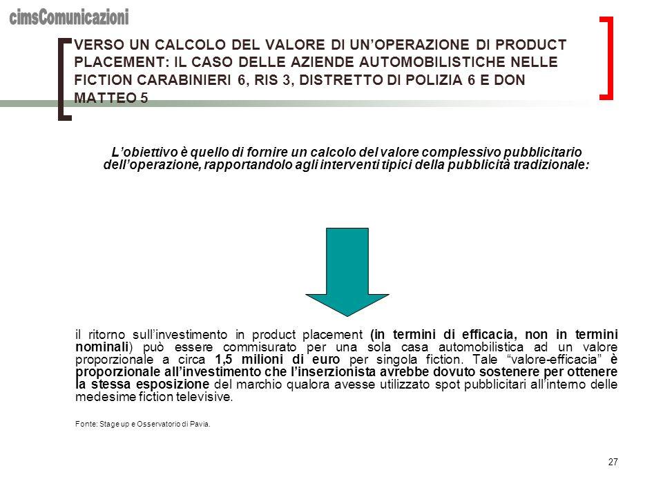 27 VERSO UN CALCOLO DEL VALORE DI UNOPERAZIONE DI PRODUCT PLACEMENT: IL CASO DELLE AZIENDE AUTOMOBILISTICHE NELLE FICTION CARABINIERI 6, RIS 3, DISTRE