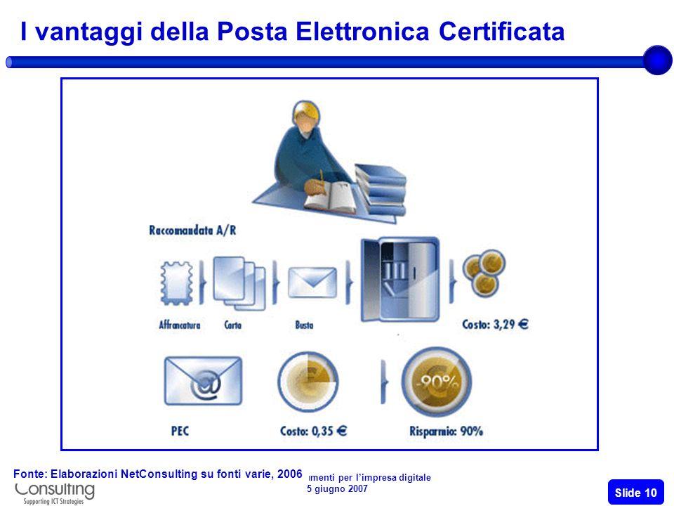Politiche e strumenti per limpresa digitale 5 giugno 2007 Slide 9 Le soluzioni per la gestione del documento digitale