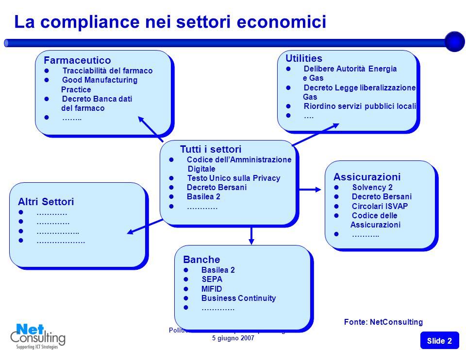 Politiche e strumenti per limpresa digitale 5 giugno 2007 Slide 1 I costi e le inefficienze nella gestione del documento cartaceo in Italia Fonte: Elaborazioni NetConsulting su fonti IPSOS Global e Xplor Italia Research, 2006