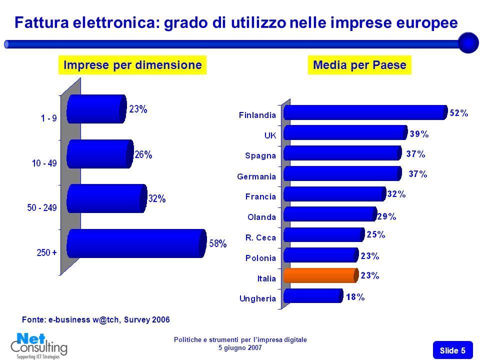Politiche e strumenti per limpresa digitale 5 giugno 2007 Slide 5 Fattura elettronica: grado di utilizzo nelle imprese europee Fonte: e-business w@tch, Survey 2006 Imprese per dimensioneMedia per Paese